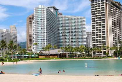 The Best Waikiki Location